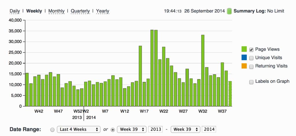 Screen Shot 2014-09-26 at 7.44.21 PM